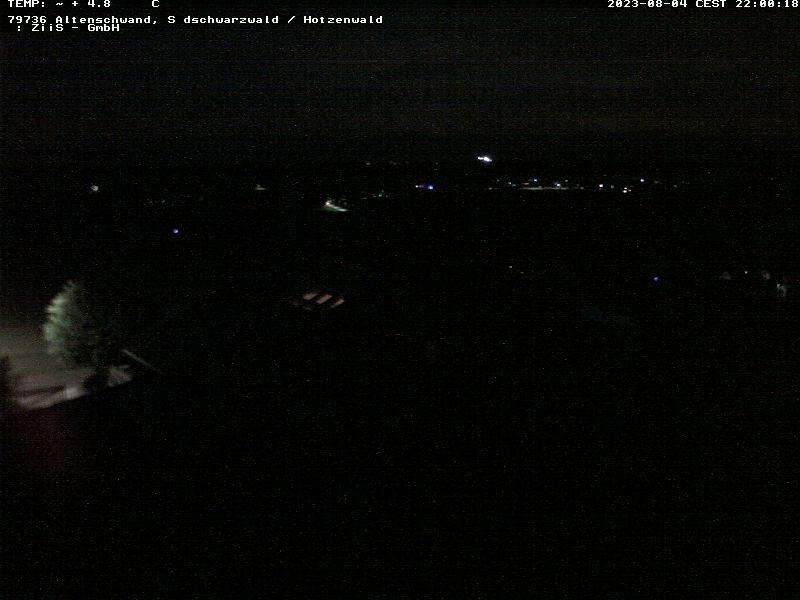 Rickenbach Süd